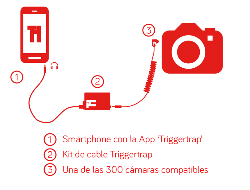 Triggertrap Mando Smartphone
