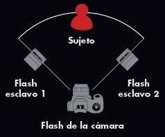 Flash esclavo Gloxy 328AF