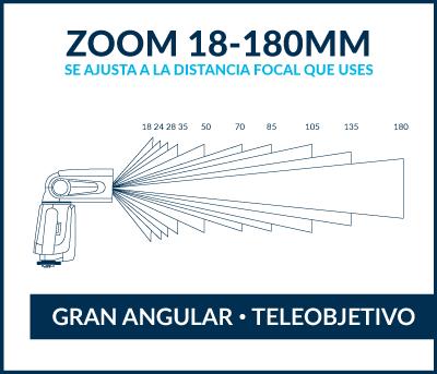 Flash inalámbrico para Canon