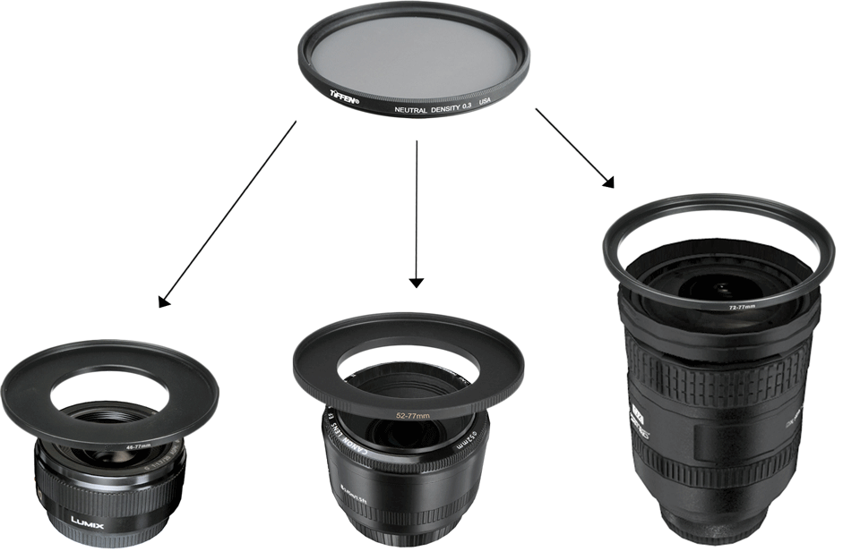 Kit Step Up Ring Adapters
